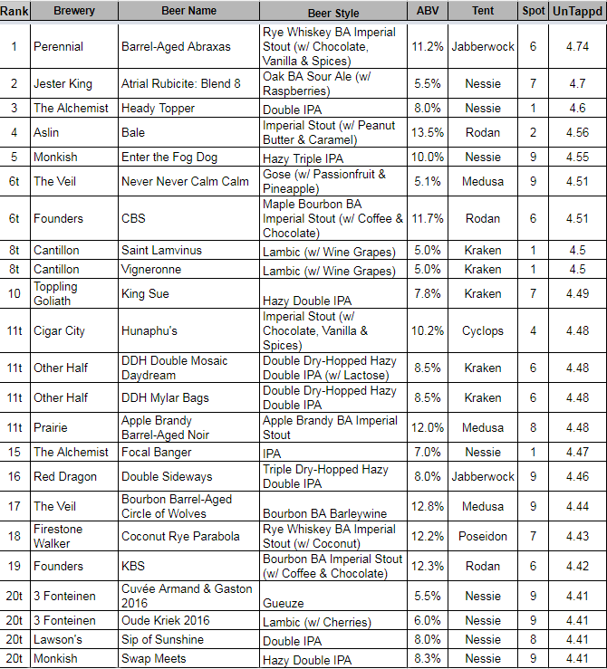 Snallygaster2018-Top20